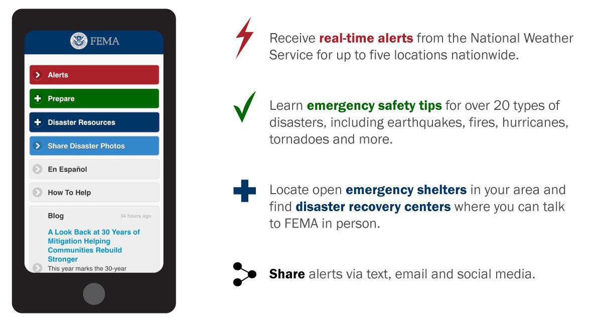Application d'urgence FEMA